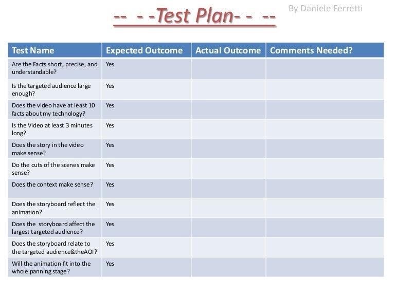 Test Plan   Daniele Ferretti