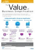 Infographic : The Value of Business Simplification