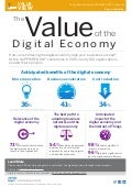 Inforgraphic : The Value of the Digital Economy