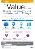 Infographic : The Value of Digital Economy and IOT