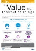 Infographic : The Value of Internet of Things