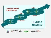 The Agile Mindset Revisited
