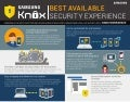 Samsung KNOX: The Best Available Security Experience