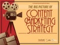 eBook: The Big Picture of Content Marketing Strategy