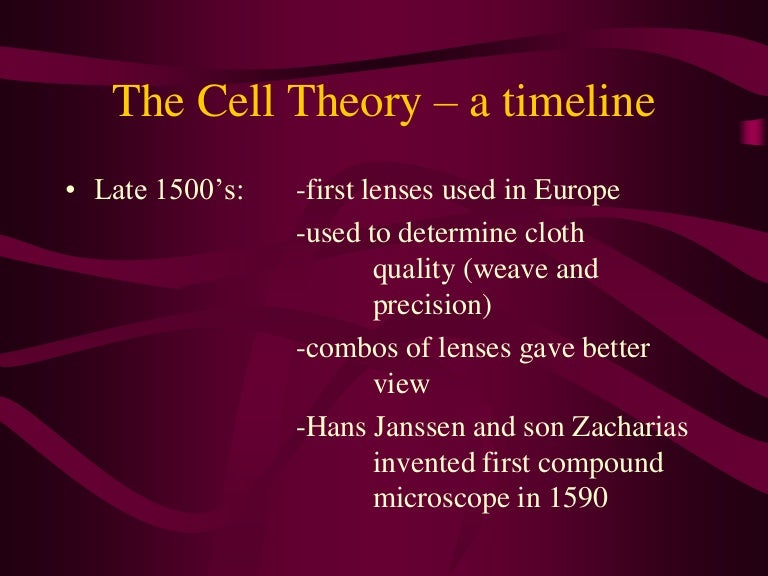 Cell Theory Timeline Worksheet Pixelpaperskin – Cell Theory Worksheet
