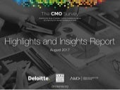 The CMO Survey - Highlights and Insights - Aug 2017