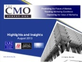 The cmo survey_highlights_and_insights_aug - 13-final