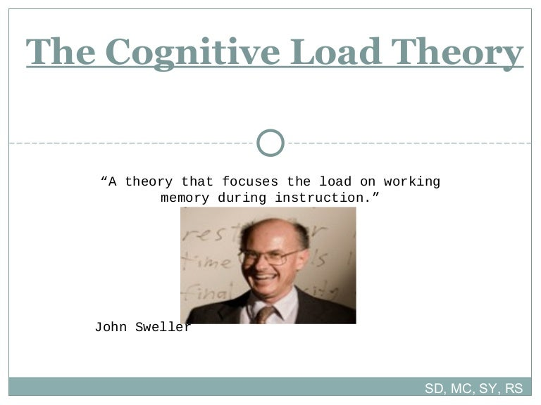 The Cognitive Load Theory