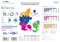 The future of patient data  the danish perspective - infographic