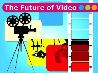 The Future Of Video