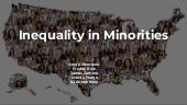 Inequality in Minorities