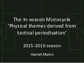 The In-Season Microcycle  'Physical themes dervied from tactical periodisation'