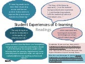 Readings on Student Experiences of E-Learning
