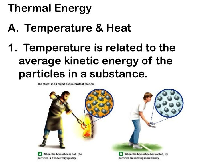 temperature definition science