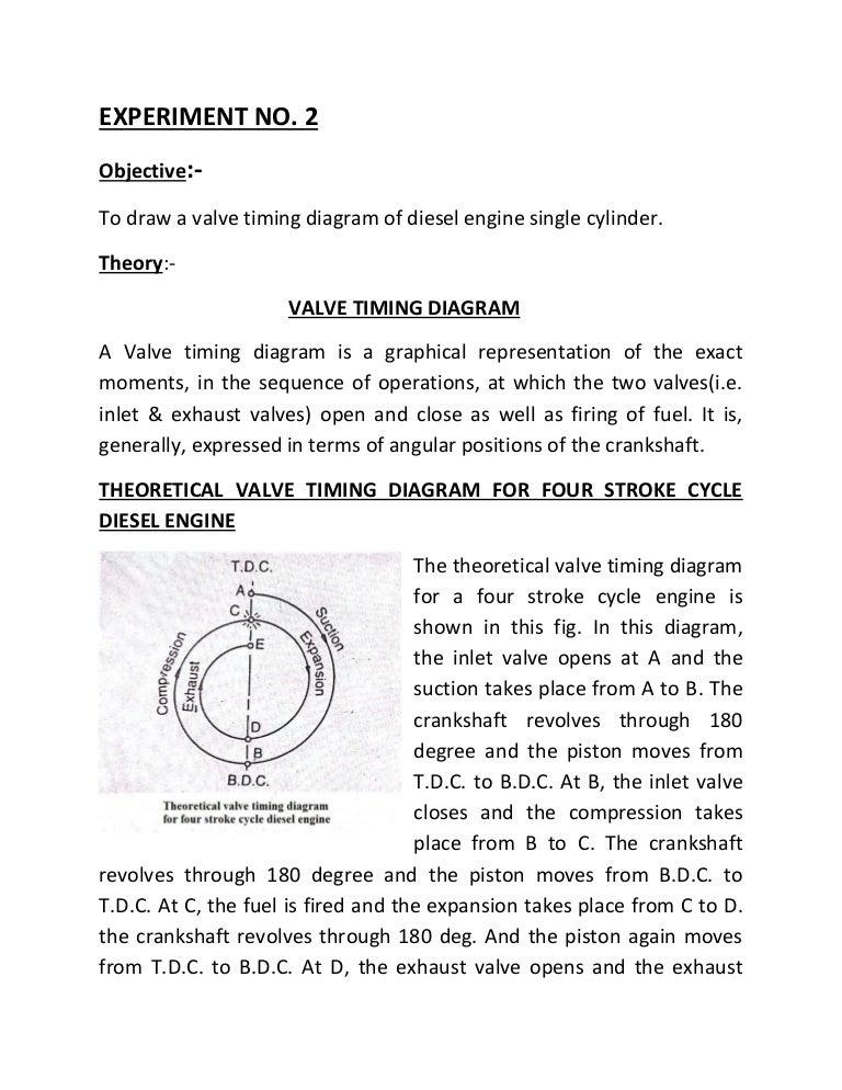 thermalprctlno 170420150849 thumbnail 4?cb=1492702975 valve timing diagram of two stroke & four stroke engine stroke diagram at beritabola.co