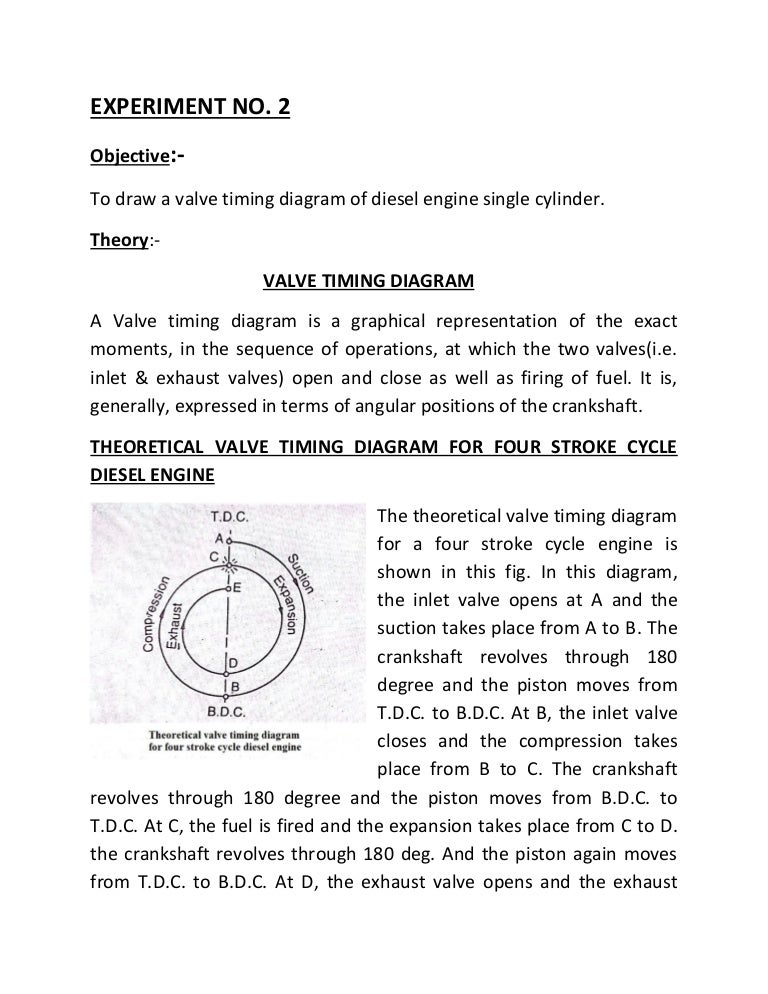 Valve Timing Diagram Of Two Stroke  U0026 Four Stroke Engine