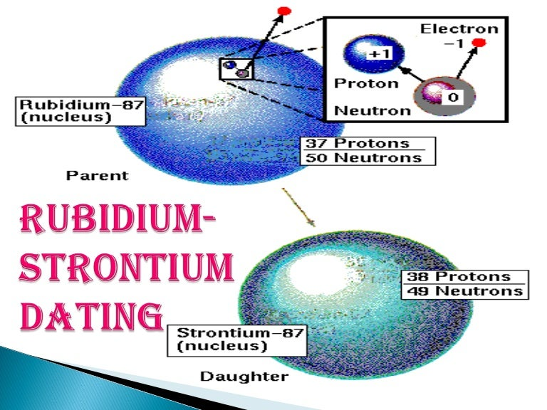 Rubidium 87 strontium 87 radiometric dating methods