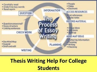 Writing help for college students