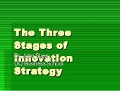 The Three Stages Of Innovation Strategy