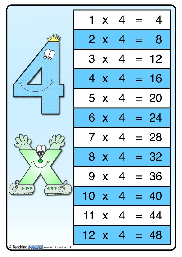 The times tables pack gamestrikefo Images