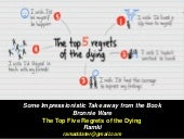 The Top 5 regrets of dying