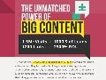 The Unmatched Power of Viral Content Marketing [Case Study]