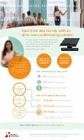 Save time and money with an all-in-one conferencing solution - Infographic