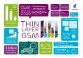 Thin Layer GSM infographic