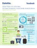 """Social? That's for consumers"" Infographic"