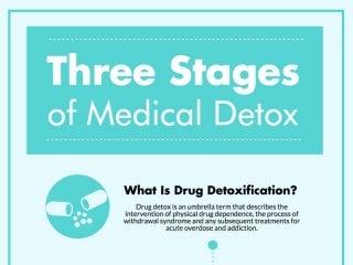 drug detox victoria