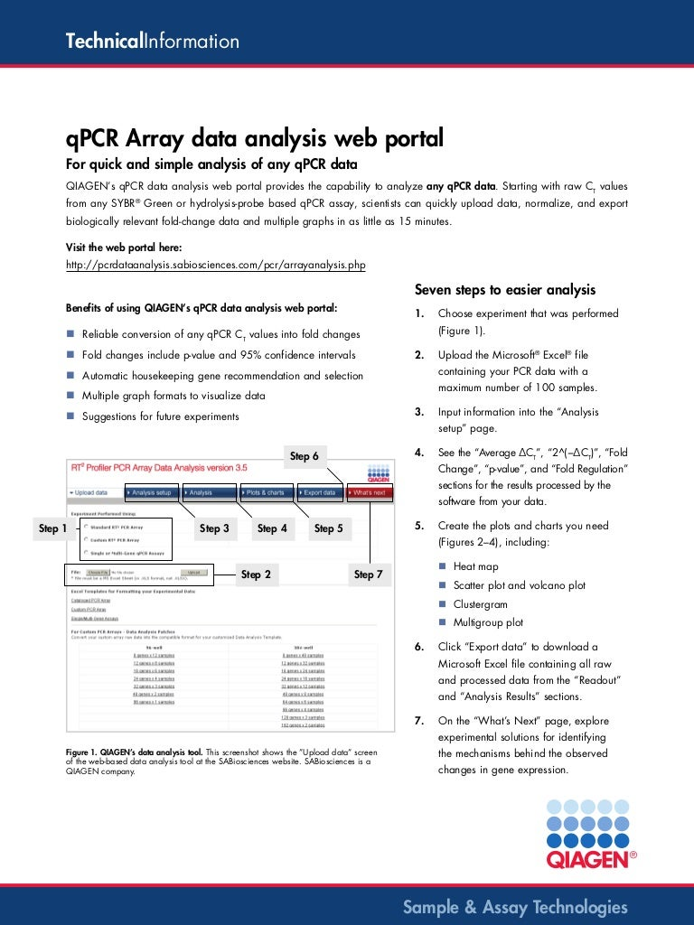 Ti data analysiswebportal_1012