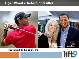Tiger Woods Analysis From Lift9