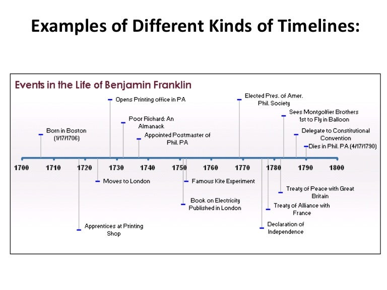 life timeline examples