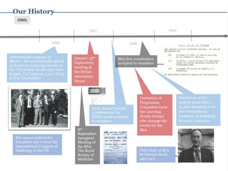 BSA Timeline 1967- 2017