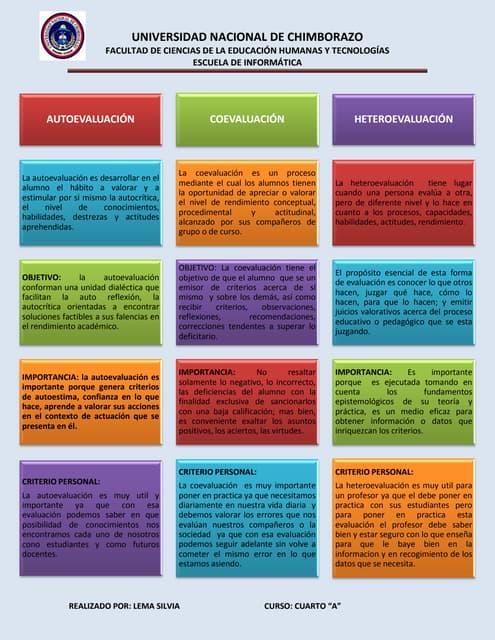 Tipos de evaluacion resumida