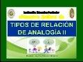 Tipos de relación de analogías iii