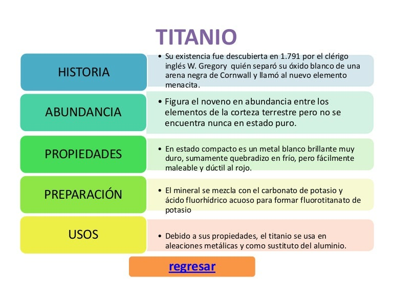 Titanio 121015195924 phpapp01 thumbnail 4gcb1350331754 urtaz Choice Image
