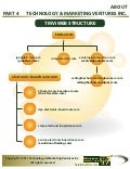 TMVi Web Structure