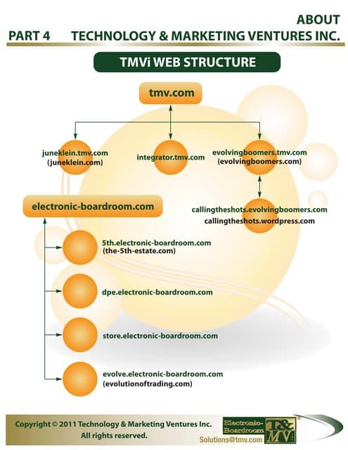 TMVi Web Structure