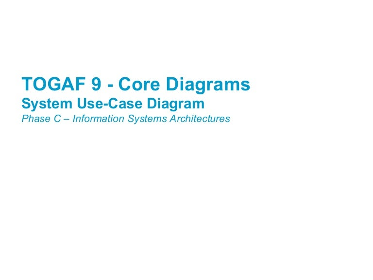Togaf  Template System Use Case Diagram