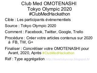 Tokyo 2020 club med cnam 15 16