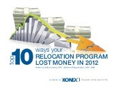 Top 10 Ways Your Relocation Program Lost Money in 2012