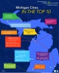 Michigan Cities in National Top 10 Lists