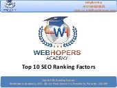 Top 10 SEO Ranking Factors to Boost Google Organic Results