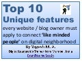 Top 10 Unique features every Website / Blog owner must apply to connect 'Like minded people' on digital neighborhood