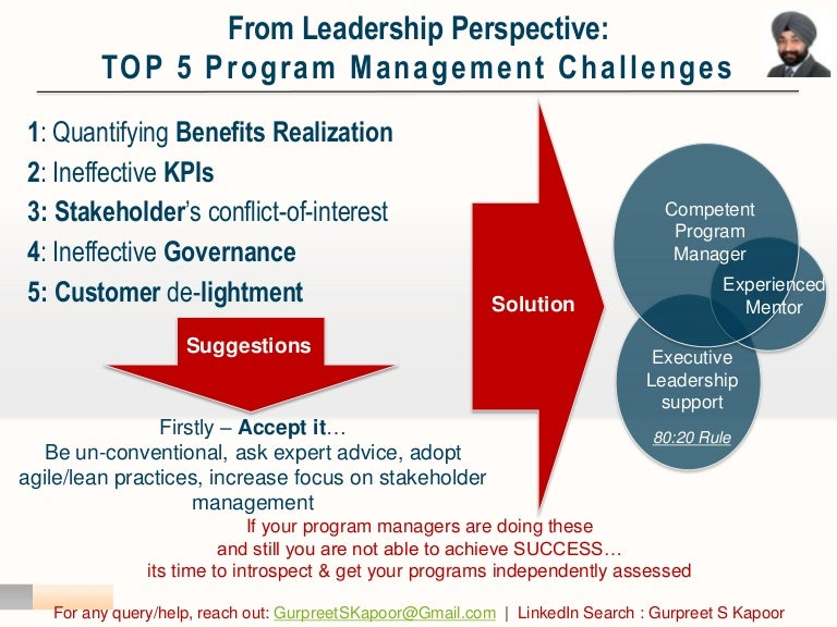 organisations leadership agility challenges management essay Introduction change management can be defined as 'the process of continually renewing an organisation's direction, structure, and capabilities to serve the ever changing needs to external and internal customers' (moran and brightman, 2001.