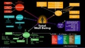 Total Well being