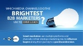 Which Media Channels Do The Brightest B2B Marketers Use To Drive Leads?