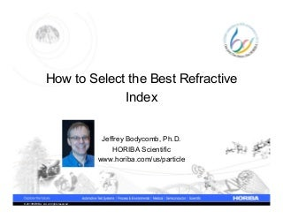 How to Select the Best Refractive Index for Particle Size Analysis