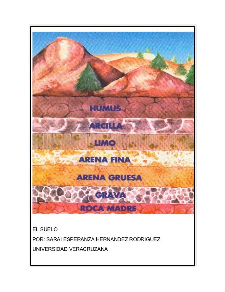 Trabajo del suelo quimika for El suelo y sus capas